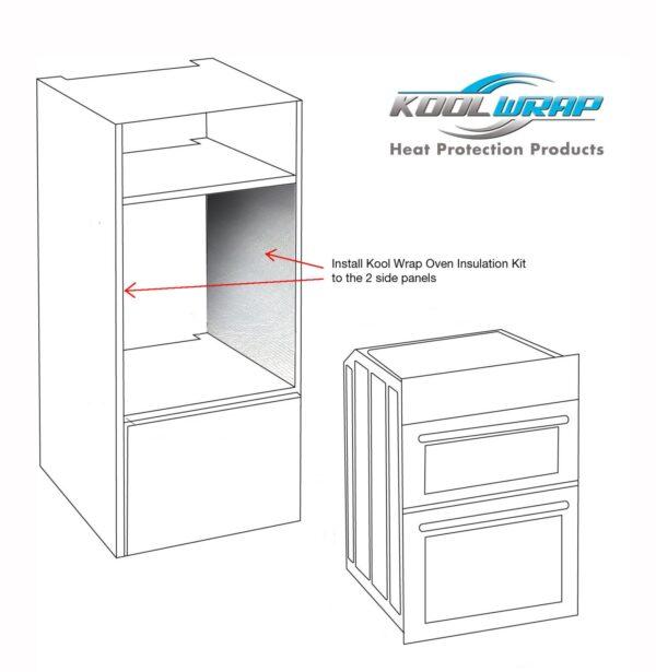 Kool Wrap Oven Cavity Insulation Kit 3